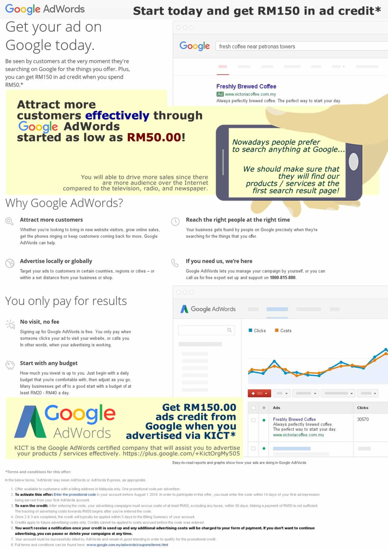 Google AdWords spend RM50 and get RM150